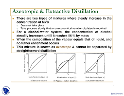 Azeotropic And Extractive Distillation Distilation Lecture