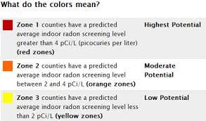 Radon Level Chart Is There Radon Gas In Williamsburg Va Mr Williamsburg