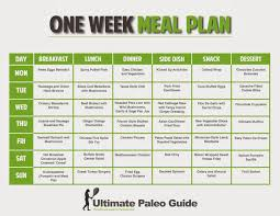 Healthy Diet Chart For Men Diet Chart With Calories Best Diet Chart To Reduce Belly Fat