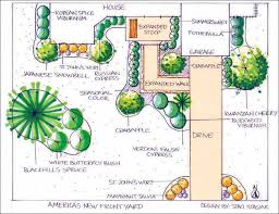 Small Picture Garden Design Garden Design with Landscaping Design Plans u