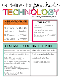 Screen Time Recommendations By Age Chart Cell Phone Contract Rules For Kids Good Parenting