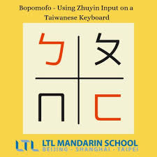 Mandarin Alphabet Chart Definitive Guide To The Chinese Alphabet And Characters