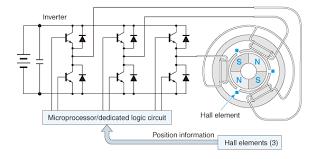 img_basic_00005_01 1 3 2 brushless dc motor nidec corporation on nidec motor wiring diagram