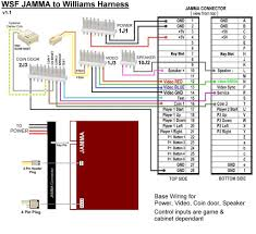 jrokmodification robotron 2084 guidebook jamma harness pinout at Jamma Wiring Harness