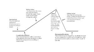 Plot Climax Chart 17 Problem Solving Climax Chart