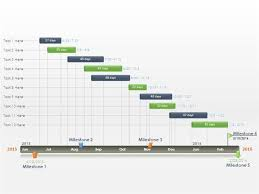Editable Powerpoint Gantt Chart Template Authorstream