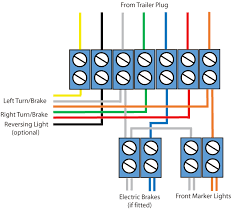 junction box wiring detail png