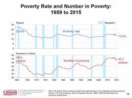 Elephant Chart Inequality Globalisation And Milanovics Elephant Michael Roberts Blog