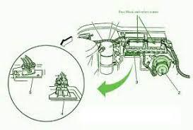 similiar 99 buick lesabre parts keywords 1997 buick lesabre fuse diagram on 99 buick lesabre fuse box