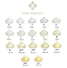 Ring Clarity And Color Chart Diamond Color Clarity Size Gems Heritage