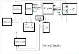 baja wiring diagram picture schematic auto electrical wiring baja atv wiring diagram worksheet and gy cdi harness