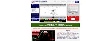 Top 24 Best Technical Analysis Trading Software 2018