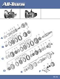 manual transmission diagrams all trans transmissions and Ford Standard Transmission Diagrams Ford Standard Transmission Diagrams #58 Ford 5 Speed Transmission Diagram