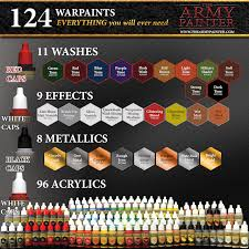 69 Paradigmatic Army Painter Paint Conversion Chart