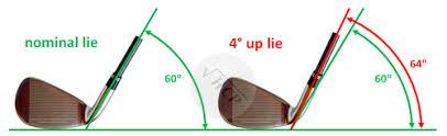 Lie Angle Of The Golf Club Golf Calculators