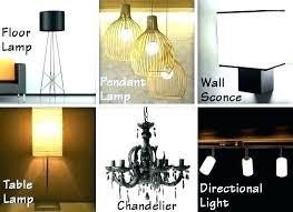 Image Recessed Lighting Gift Basket Ideas Types Of Lighting Fixtures