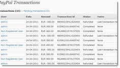 Картинки по запросу диплом гарвард Мои доходы и расходы  gateways paypal transactions png 642×367