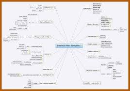 Downloadable Business Plan Template 7 8 Business Plans Templates Resumeex