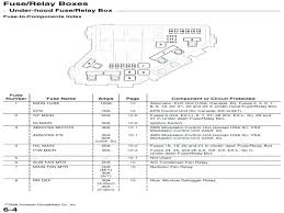 93 honda civic dx fuse box diagram free download wiring 1993 ex 2007 Honda Civic Fuse Box Diagram 93 honda civic dx fuse box diagram free download wiring 1993 ex coupe