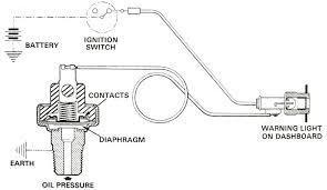 the oil gauge how it works oil gauge schematic