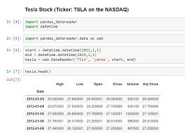 Stock Market Analysis Project Via Python On Tesla Ford And Gm