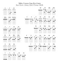 Gdgb Basic Chords In 2019 Box Guitar Guitar Chord Chart