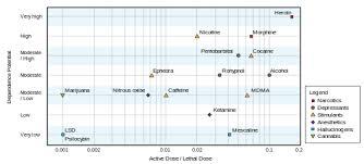Shroom Tolerance Chart Psilocybin Wikivisually