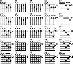 Blues Chords Guitar Chart Blues Guitar Chords In 2019 Blues Guitar Chords Jazz