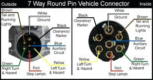 pin trailer plug wiring diagram on tractor trailer light plug wire 7 pin trailer plug wiring diagram flat 7 pin trailer plug wiring diagram nz best wiring diagram image 2018 rh diagram oceanodigital us