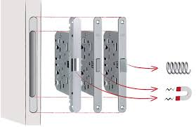 ke entry levers are often used on exterior doors both handles lock or unlock by a key on one side and a thumbturn on the other side