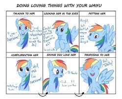Rainbow Dash Color Waifu Chart By Varemiaart
