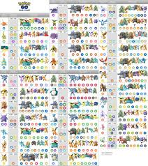 Pokemon Go Weakness Chart 2018 Pin On Pokemon Go