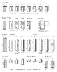 kitchen cabinet sizes. Kitchen Cabinet Dimensions | Good To Know Sizes T