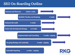 How To Maximize The Value Of Seo Client On Boarding Search