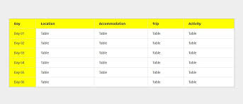 styling specific html table row