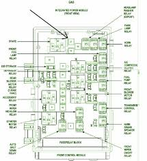 dodge dakota interior fuse box diagram  2007 dodge dakota fuse diagram 2007 auto wiring diagram schematic on 2001 dodge dakota interior fuse