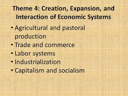 Ap World History Themes Ppt Video Online Download