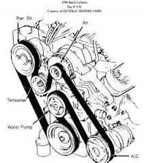 similiar buick lucerne 3 8 belt routing keywords 2002 ford f 150 fuse box diagram on 95 buick century engine diagram