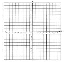 Graphing Squares Mikkospace Com