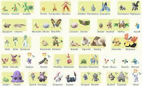 58 Unmistakable Pokemon Go Wurmple Evolution Trick