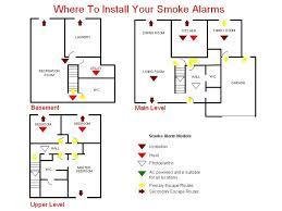 wiring diagram for 240v led downlights images power strip needs electrical online hispec heat alarm hsahe