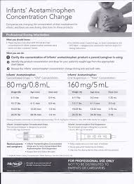 Infants Acetaminophen Concentration Change Chart Useful Info From The Pedi About Baby Tylenol Concentration