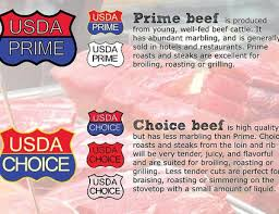Usda Beef Grades And How They Are Determined