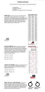 image of express garage door parts garage door springs garage door torsion spring chart
