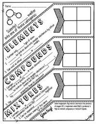 0a1eb37c8a30e77495713ed12c032dd2 512 best images about biology worksheets on pinterest study on energy storage and transfer model worksheet 1b answers