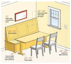 banquette dining room furniture. 64 important numbers every homeowner should know dining nook with bench measurements room by measurement guide for remodeling projects banquette furniture