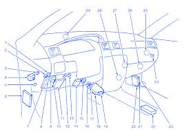 nissan sentra 1 6 1998 fuse box block circuit breaker diagram nissan sentra 1 6 1998 fuse box block circuit breaker diagram