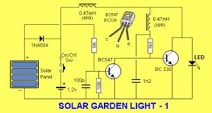 Small Picture SolarLightgif