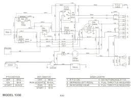 cub cadet 1330 wiring diagram wiring diagram inside cub cadet 1330 wiring diagram