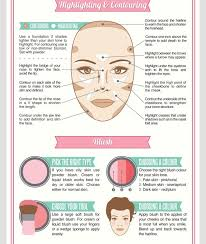 9 unbelievably simple steps for perfect make up